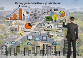 Otvoren Javni poziv Razvoj poduzetništva u gradu Kninu